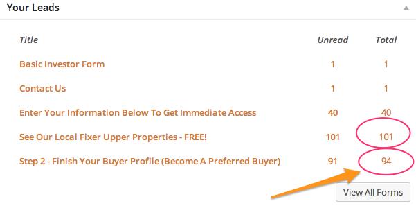 Dashboard_‹_Hot_On_Wholesale_—_WordPress-4