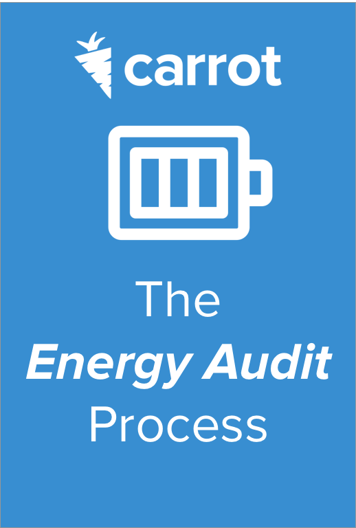Energy Audit Worksheet