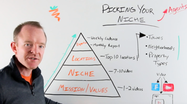 Picking Your Niche Location