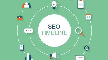 seo for real estate investors ranking timeline