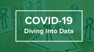 COVID 19 Real Estate DATA