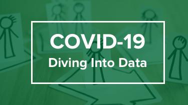 COVID 19 Real Estate DATA