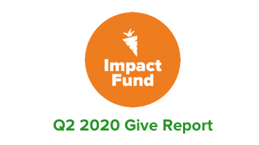 Featured Image Q2 2020 Give Report