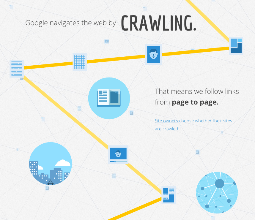 Google-crawling-the-internet