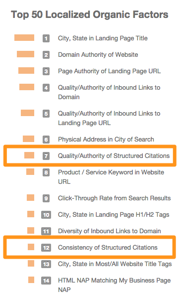 Local_Search_Ranking_Factors_2014_-_Local_SEO_and_How_to_Rank_in_Google_-_Moz