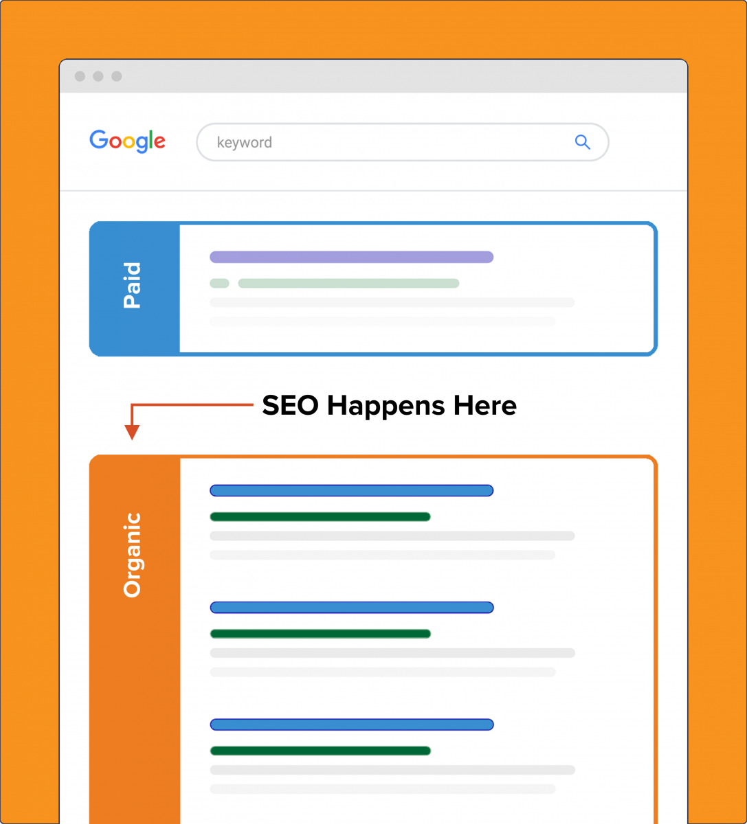 Where are seo for real estate results