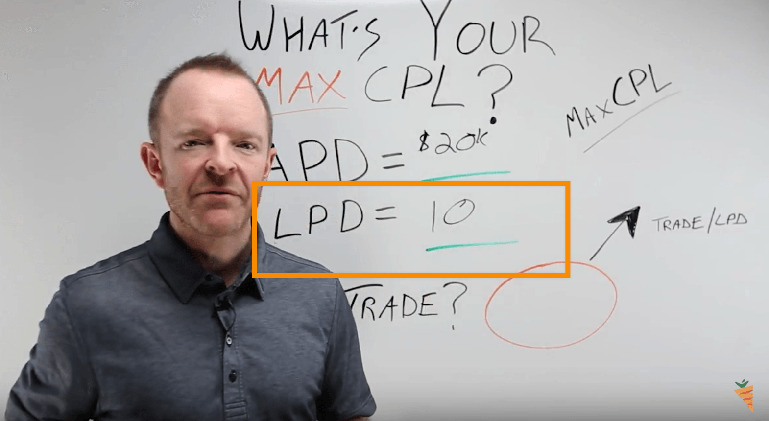 calculating your max cost per lead: lead per deal