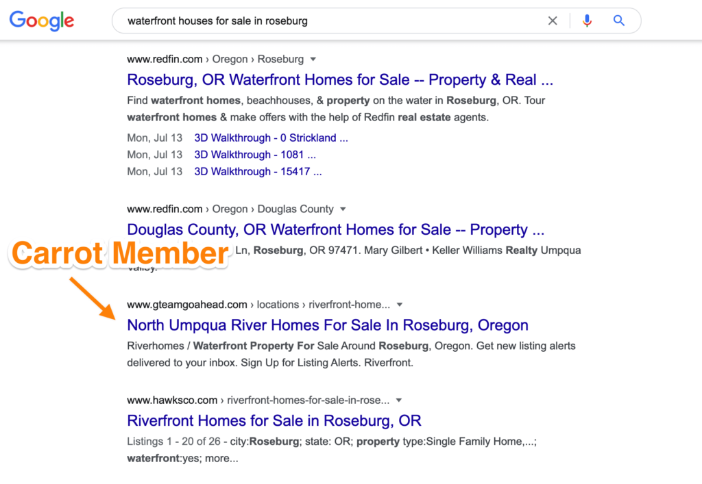 seo ranking for real estate niche keywords