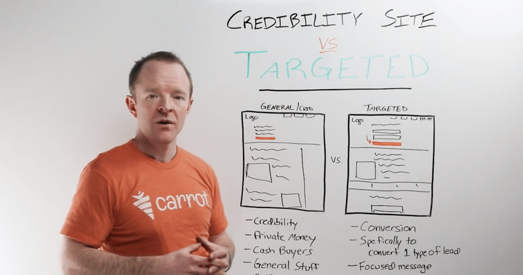 real estate websites- credibility vs targeted sites