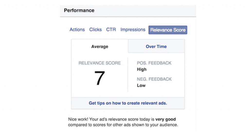 facebook ad relevance score