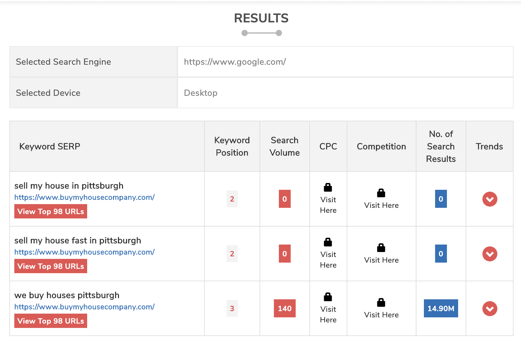 seo keyword ranking tools