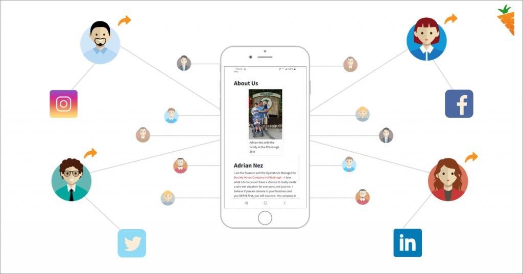 sharing brand storytelling on social media