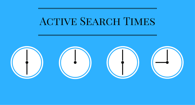 content marketing schedule for real estate - active search times