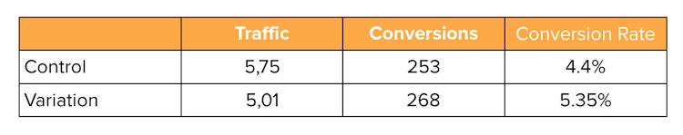 auto-complete-results