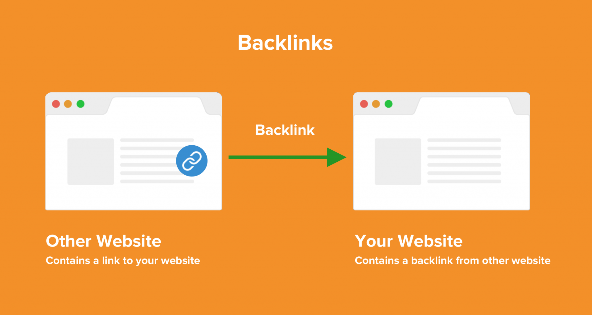 backlinks to your real estate website
