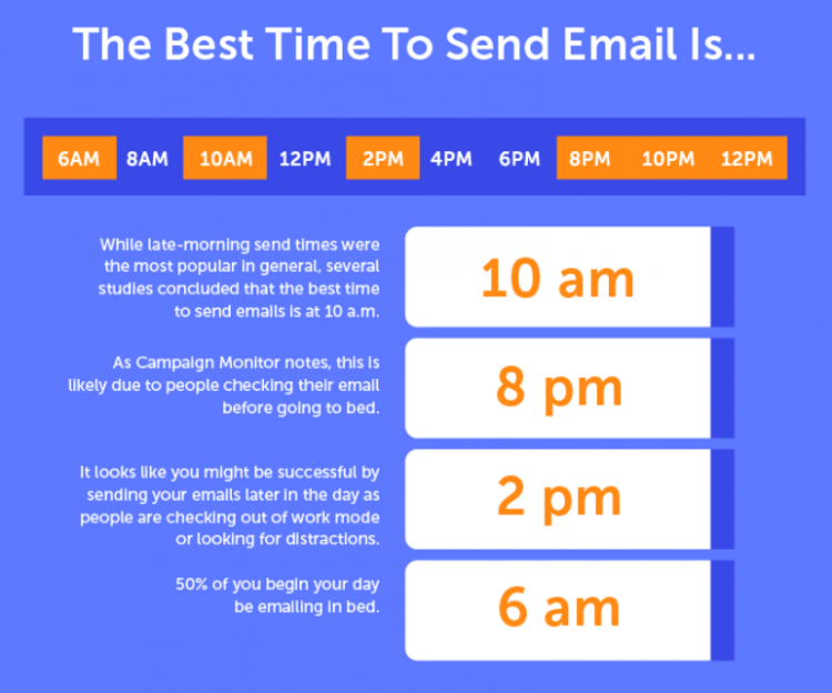 best hours to send a lead follow up email