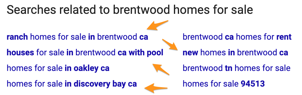 Google suggested searches for a location page