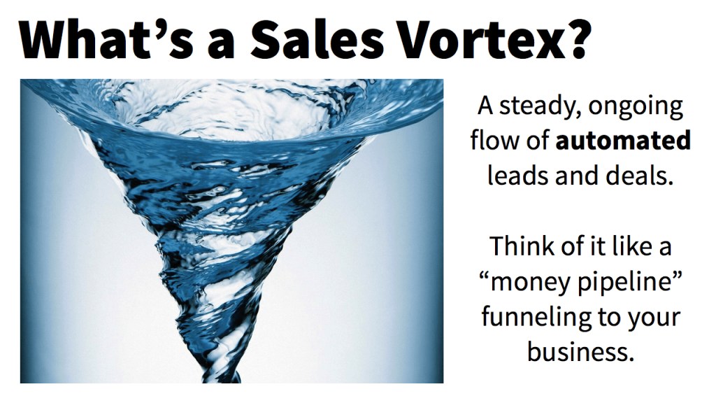 building a sales vortex