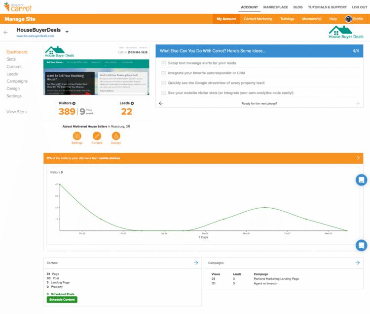 real estate agent website stats