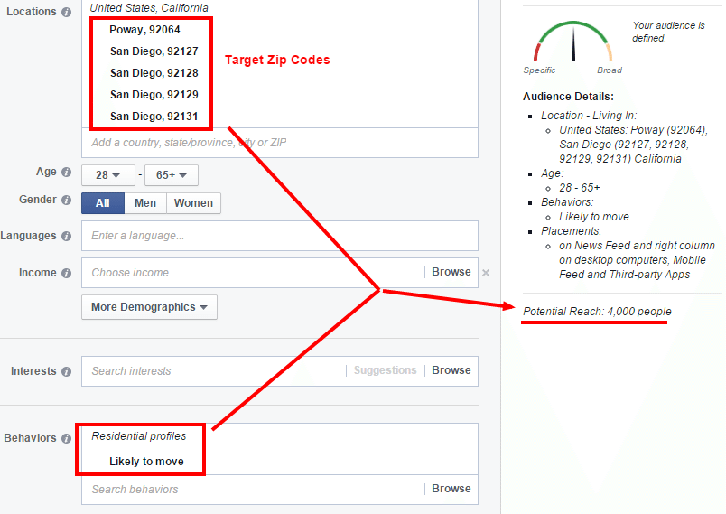 facebook-ads-for-real-estate-agents-likely-to-move-behavior