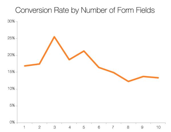 fields-resized-600