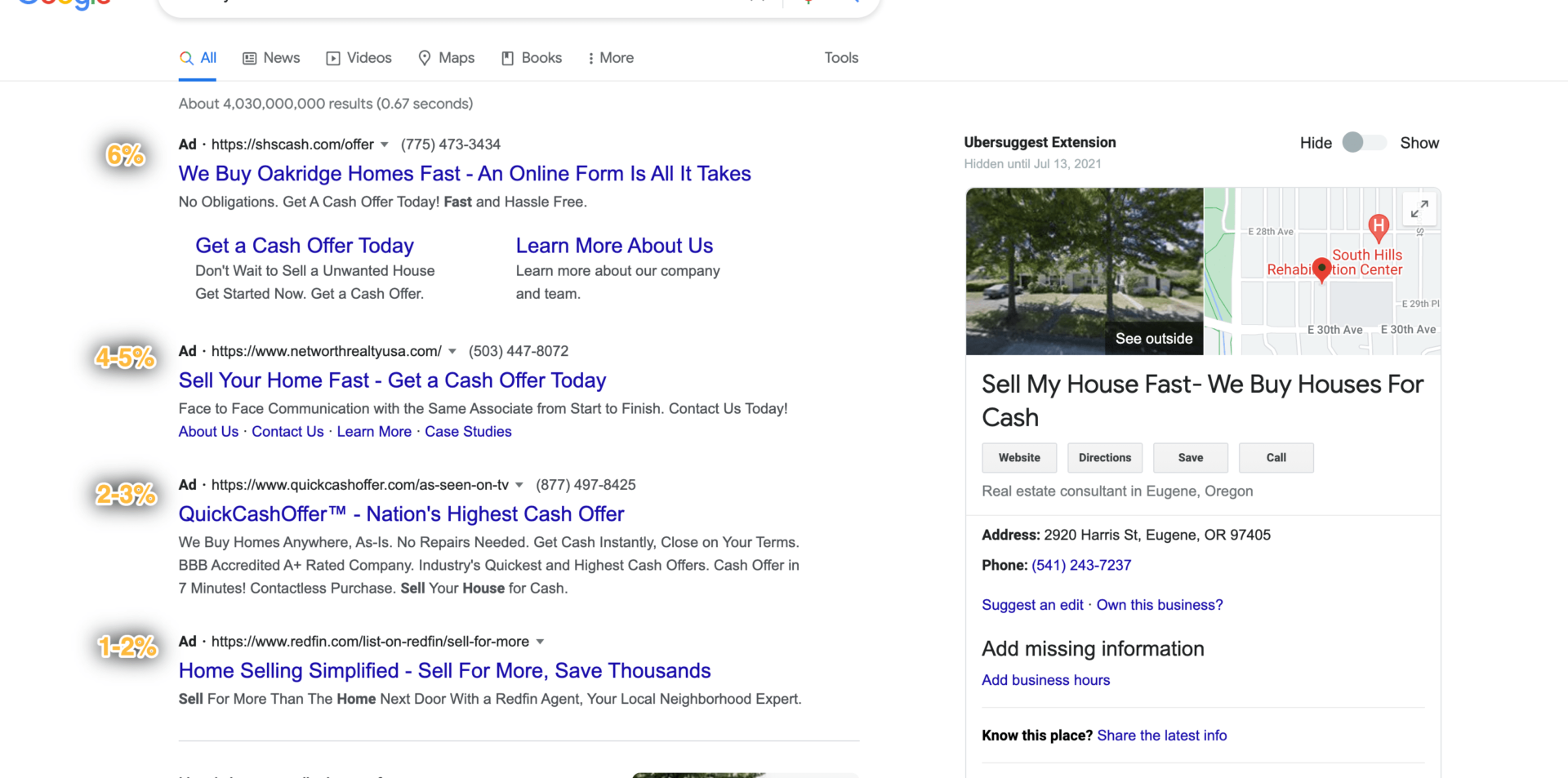 google ads ad position click through rate