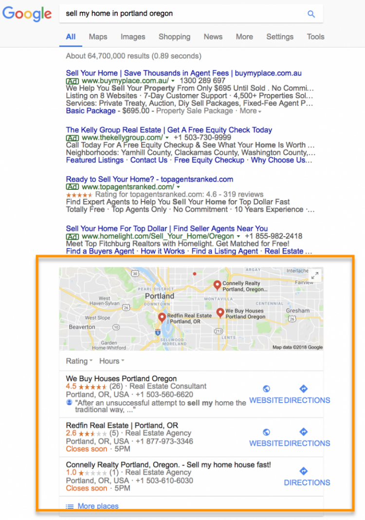 Real Estate Marketing Ideas google locations
