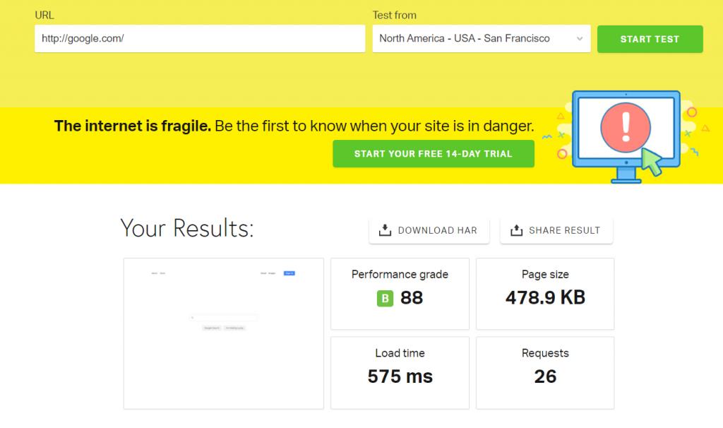 real estate agent website speed test results