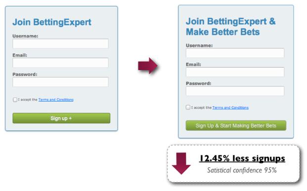 Content Verve button copy tests two