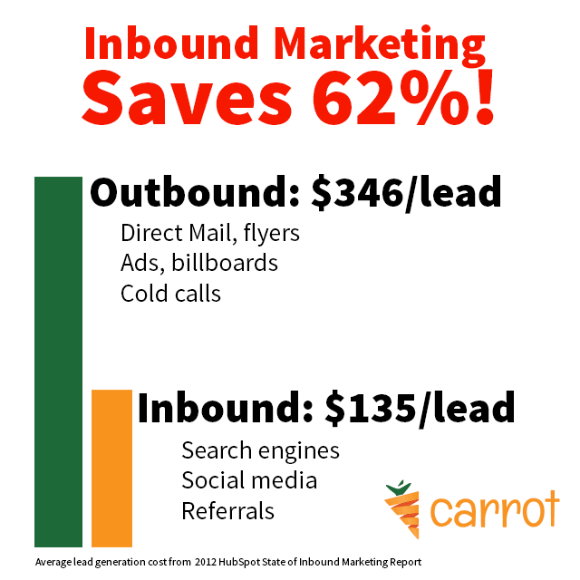 inbound-outbound-marketing-sm
