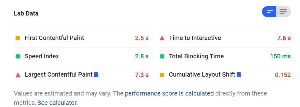 Google Lab Data
