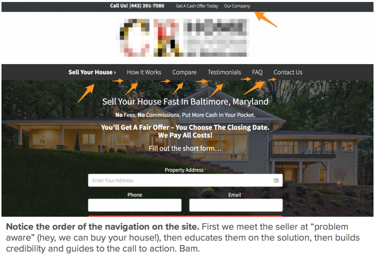 best real estate websites for lead generation