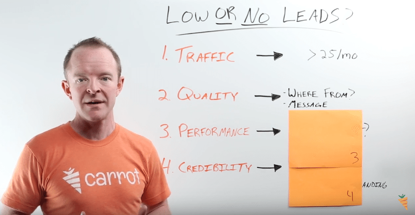 little-or-no-leads-quality
