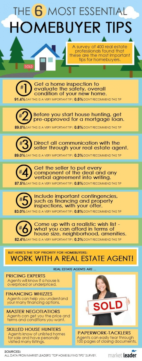 real estate marketing ideas infographic