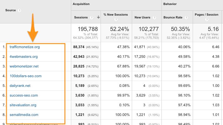 referral spam on real estate website analytics