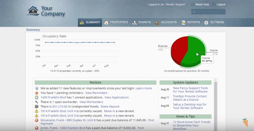rentec direct review dashboard
