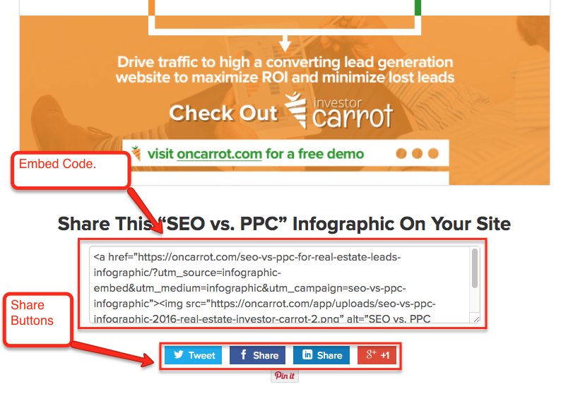 Real Estate Agent Infographics SEO vs PPC