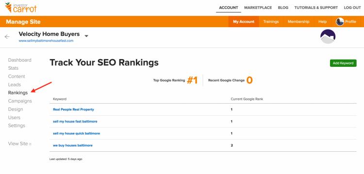 real estate website seo rankings
