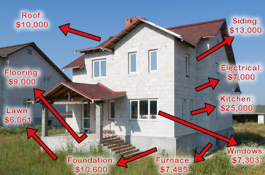 inherited house repairs