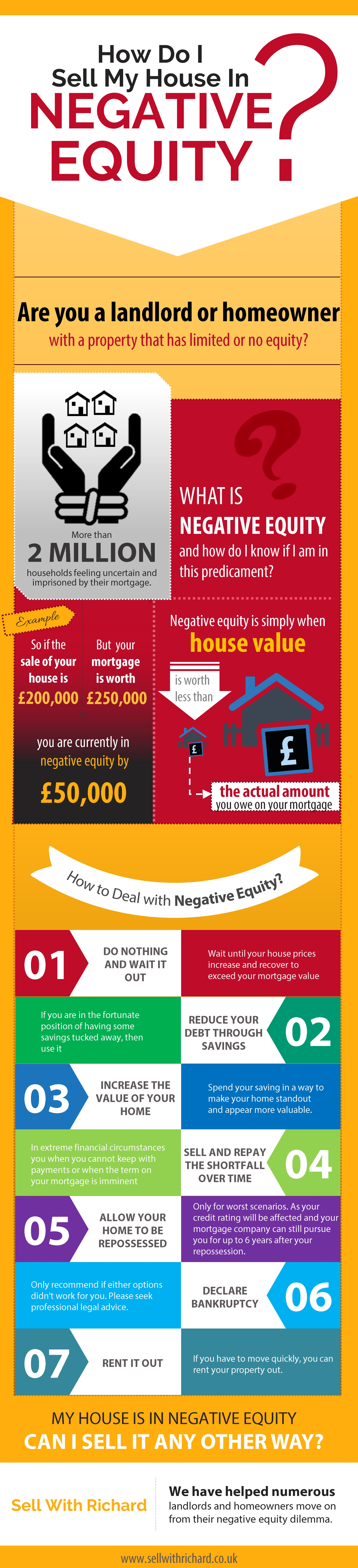 how-do-i-sell-my-house-in-negative-equity-finaljpg_page1