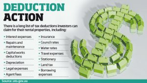 Investment Property Tax Deductions List for Phoenix - PHX Wholesale Properties