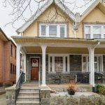 Choosing The Best Investment Property In Philadelphia PA