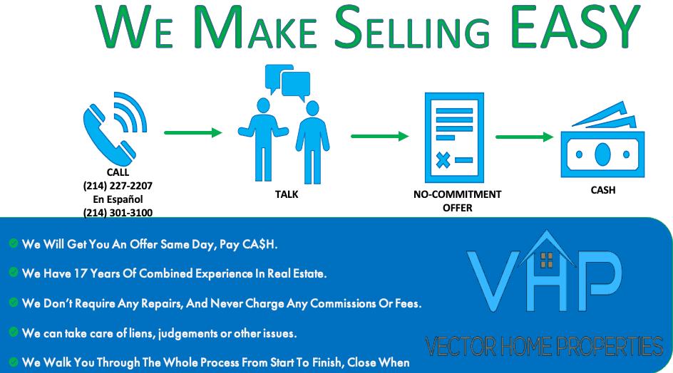 We Make Selling EASY!