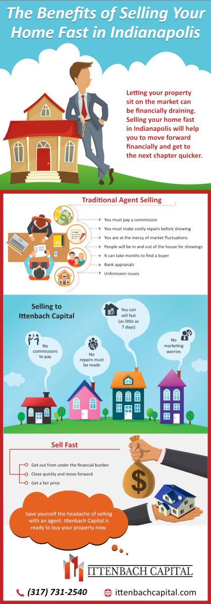The Benefits of Selling Your Home Fast in Indianapolis