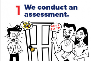 We conduct an assessment.