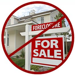Stop Foreclosure. We buy houses fast. Any situation