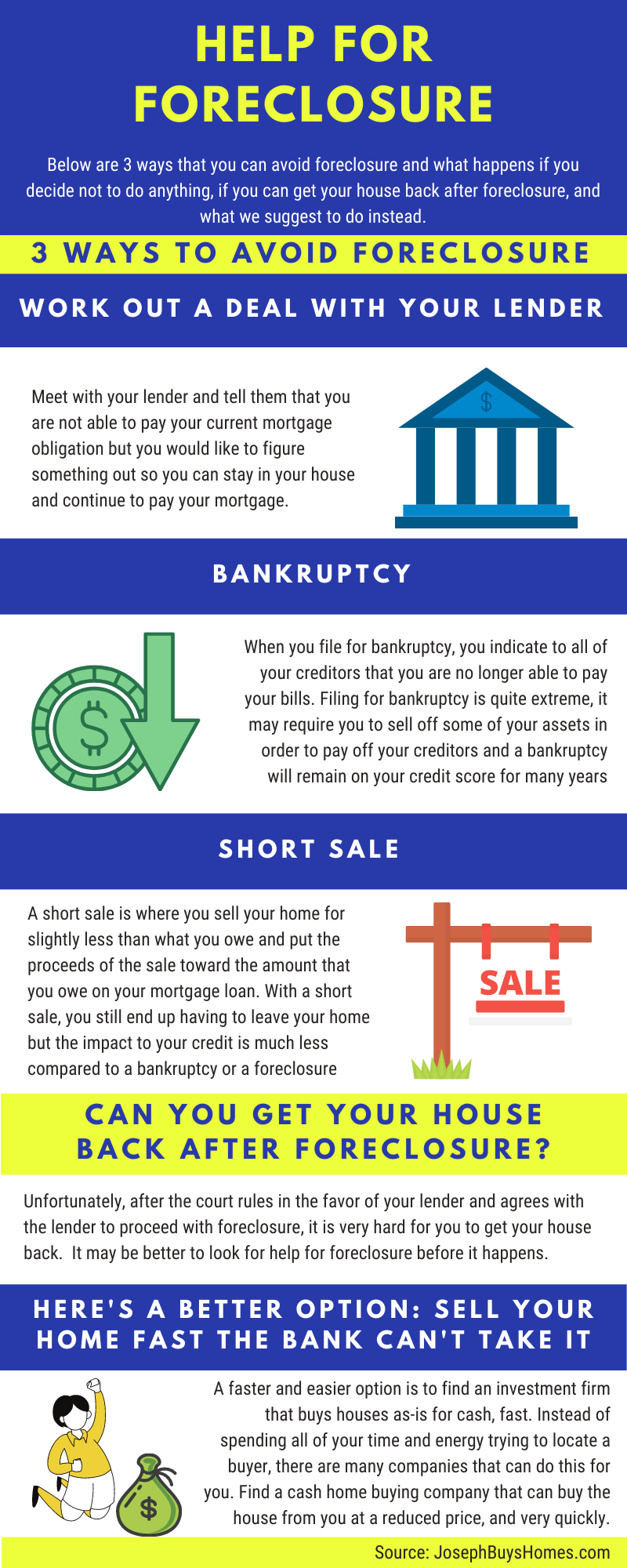 infographic that describes what help you can get for foreclosure