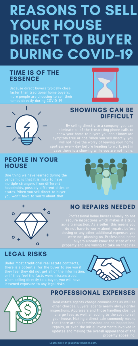 infographic of the reasons to sell your house direct to buyer during COVID-19