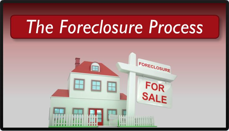 Understanding Foreclosure in CA