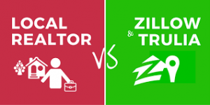 Alternatives to zillow zestimate